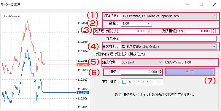 FX 新規注文画面