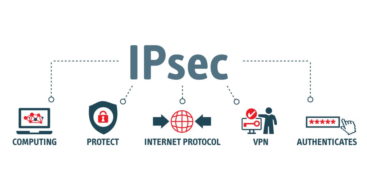 【わかりやすい】 【図解】IPSecの仕組みとは?IPSec-VPN とSSL-VPNの違い