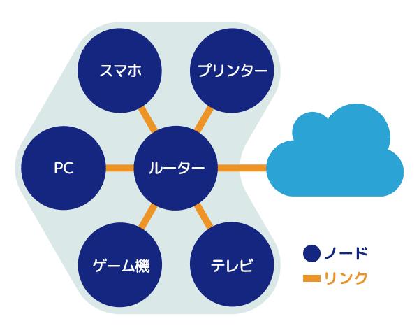 node02